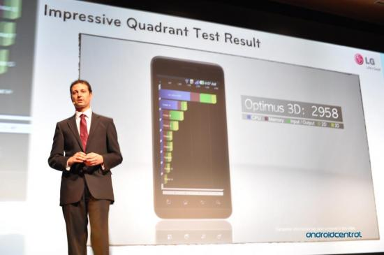 LG_Optimus_3D_Quadrant.jpg