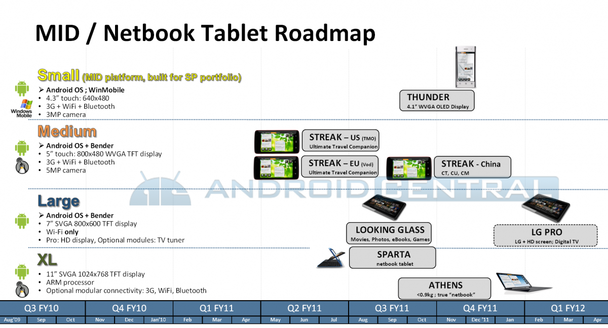 dell-android-roadmap.png