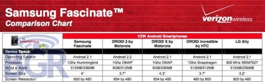 Samsung-Fascinate-Verizon-training-540x169.jpg
