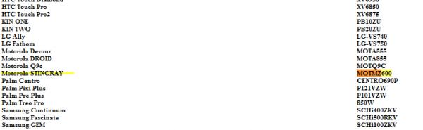 motorola-stingray-600x185.png