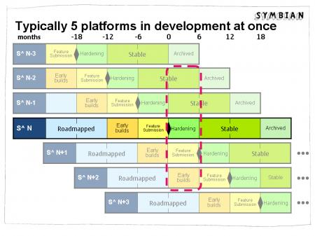 symbian-roadmap.jpg