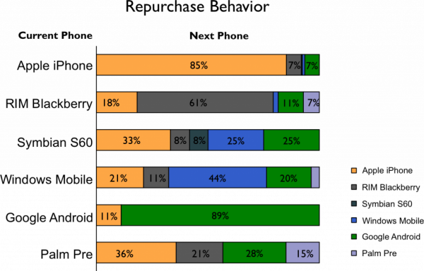 Fig-3-Repurchase-Behavior-1024x657.png