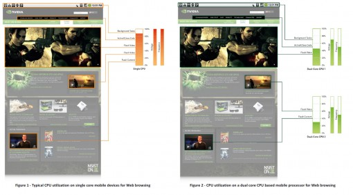 tegra-2-web-browsing-510x282.jpg