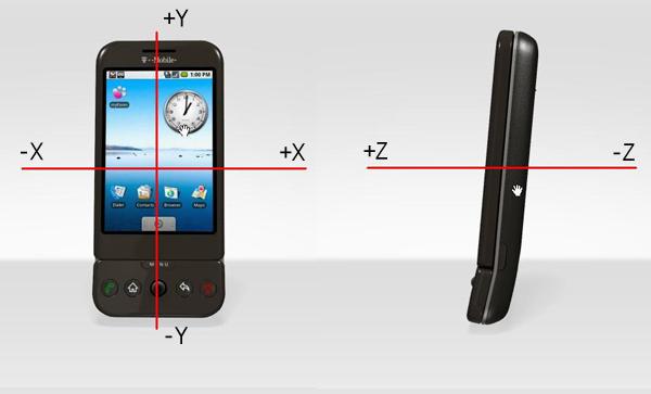 g1_accelorometer.jpg