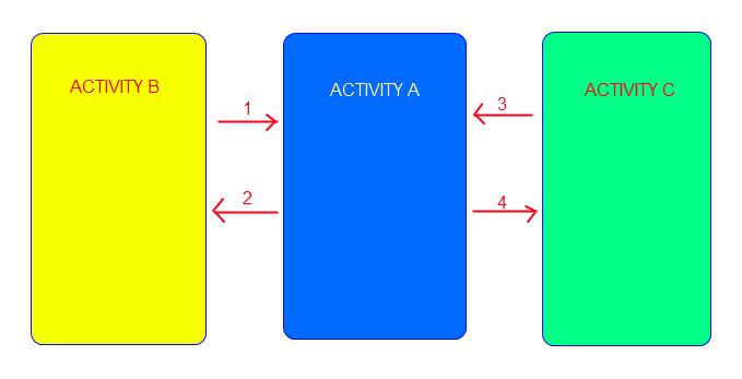 activity_trans.png